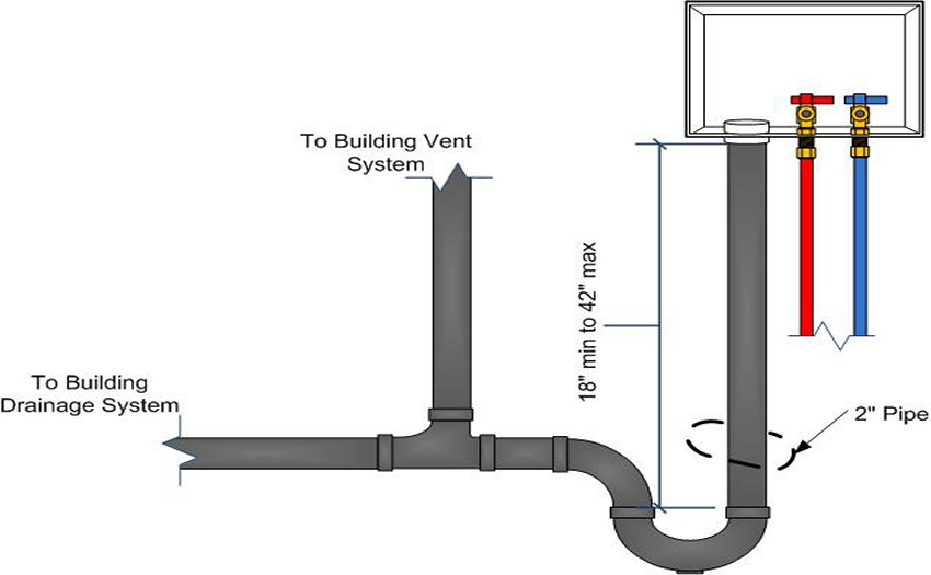 slab plumbing rough in diagram motorcycle review and