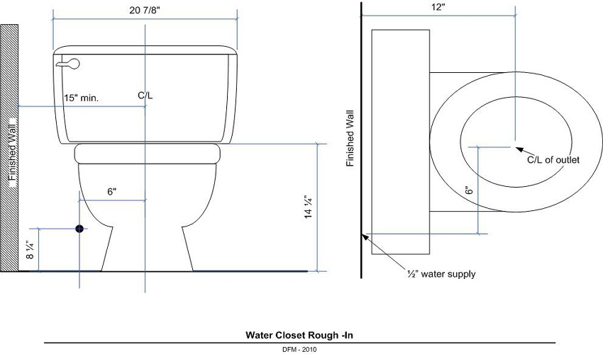 Water Closet Rough In Measurements Roselawnlutheran